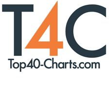Top40-Charts.com - Songs & Videos from 49 Top 20 & Top 40 Music Charts from 30 Countries